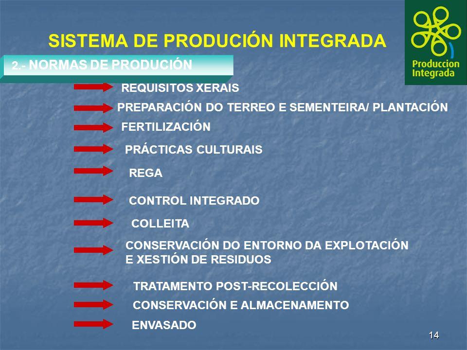 14 PREPARACIÓN DO TERREO E SEMENTEIRA/ PLANTACIÓN FERTILIZACIÓN REGA CONTROL INTEGRADO PRÁCTICAS CULTURAIS COLLEITA SISTEMA DE PRODUCIÓN INTEGRADA TRATAMENTO POST-RECOLECCIÓN REQUISITOS XERAIS CONSERVACIÓN DO ENTORNO DA EXPLOTACIÓN E XESTIÓN DE RESIDUOS CONSERVACIÓN E ALMACENAMENTO ENVASADO 2.- NORMAS DE PRODUCIÓN2.- NORMAS DE PRODUCIÓN