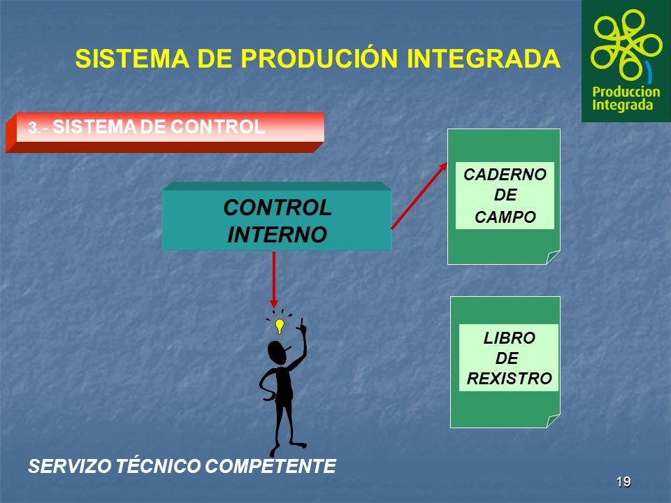 19 SISTEMA DE PRODUCIÓN INTEGRADA CONTROL INTERNO CADERNO DE CAMPO LIBRO DE REXISTRO SERVIZO TÉCNICO COMPETENTE 3.- SISTEMA DE CONTROL