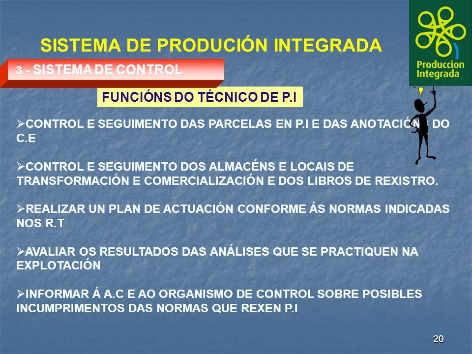 20 SISTEMA DE PRODUCIÓN INTEGRADA FUNCIÓNS DO TÉCNICO DE P.I CONTROL E SEGUIMENTO DAS PARCELAS EN P.I E DAS ANOTACIÓNS DO C.E CONTROL E SEGUIMENTO DOS ALMACÉNS E LOCAIS DE TRANSFORMACIÓN E COMERCIALIZACIÓN E DOS LIBROS DE REXISTRO.