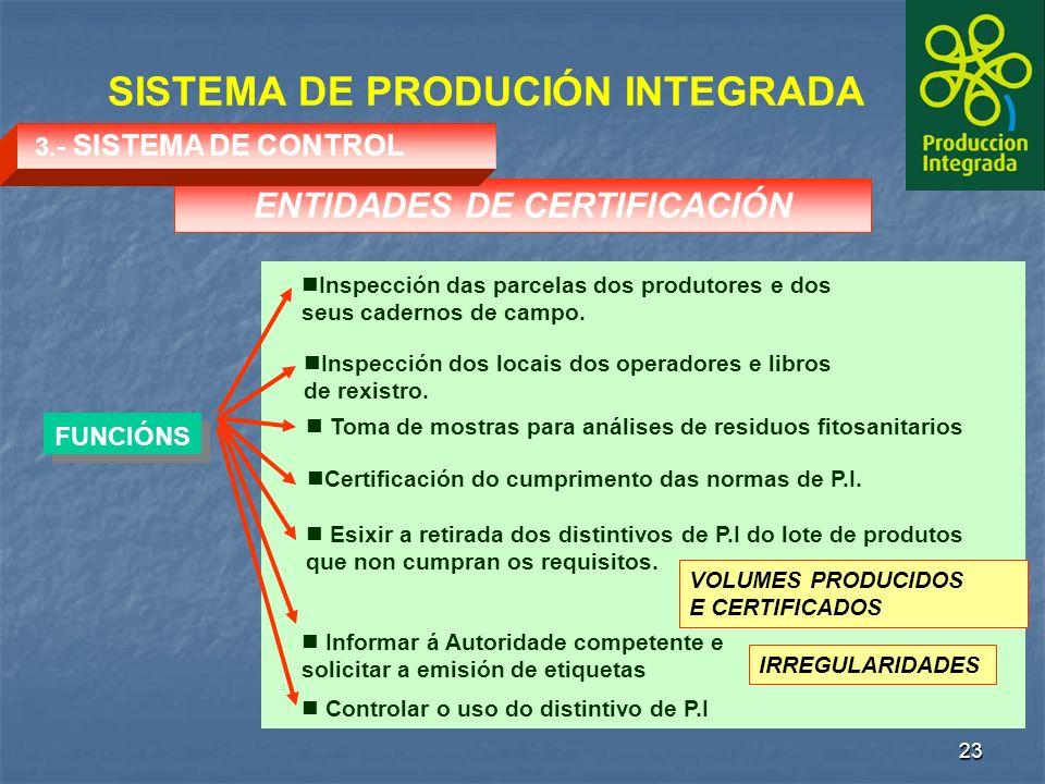 23 SISTEMA DE PRODUCIÓN INTEGRADA FUNCIÓNS nInspección das parcelas dos produtores e dos seus cadernos de campo.