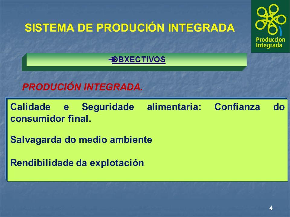 4 èOBXECTIVOS SISTEMA DE PRODUCIÓN INTEGRADA Calidade e Seguridade alimentaria: Confianza do consumidor final.