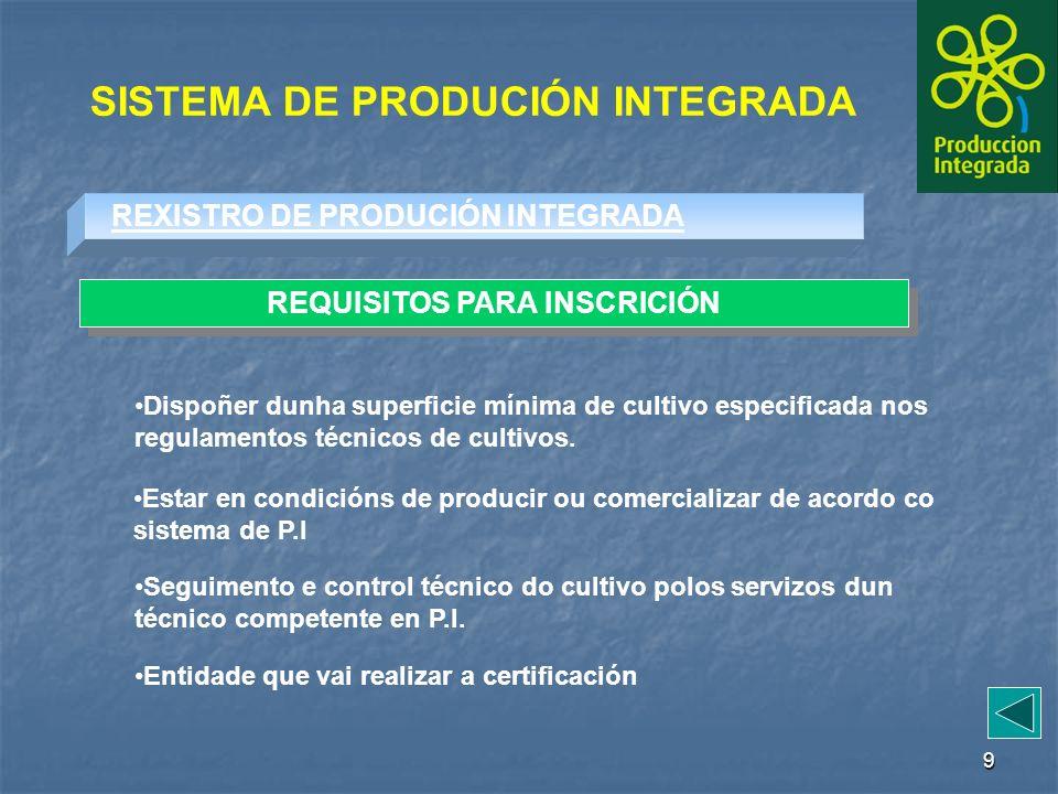 9 REQUISITOS PARA INSCRICIÓN Dispoñer dunha superficie mínima de cultivo especificada nos regulamentos técnicos de cultivos.