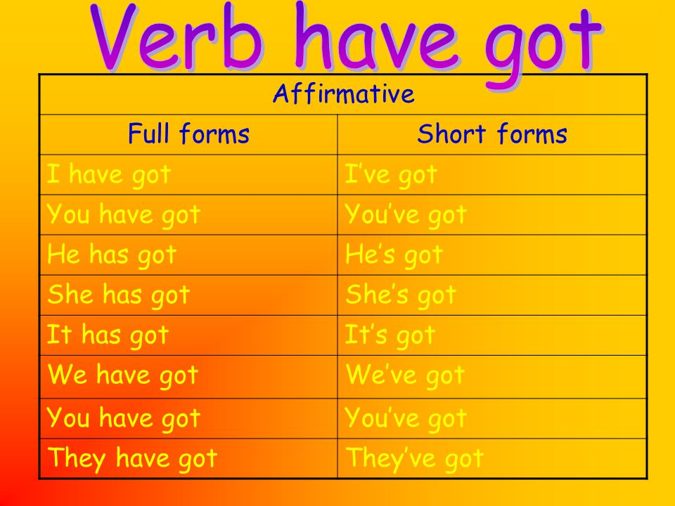 Affirmative Full formsShort forms I have gotIve got You have gotYouve got He has gotHes got She has gotShes got It has gotIts got We have gotWeve got