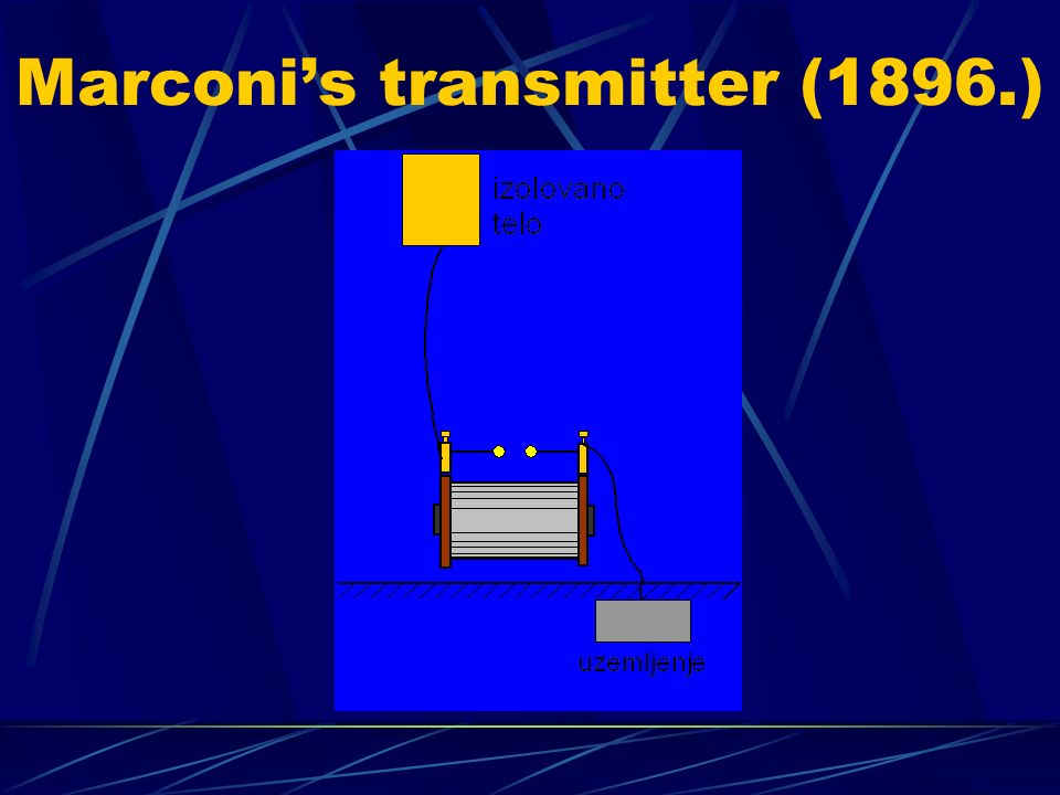 Marconis transmitter (1896.)