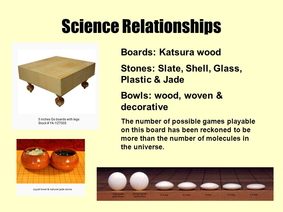 Science Relationships Boards: Katsura wood Stones: Slate, Shell, Glass, Plastic & Jade Bowls: wood, woven & decorative The number of possible games pl