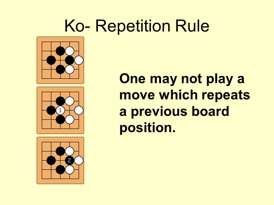 One may not play a move which repeats a previous board position. Ko- Repetition Rule