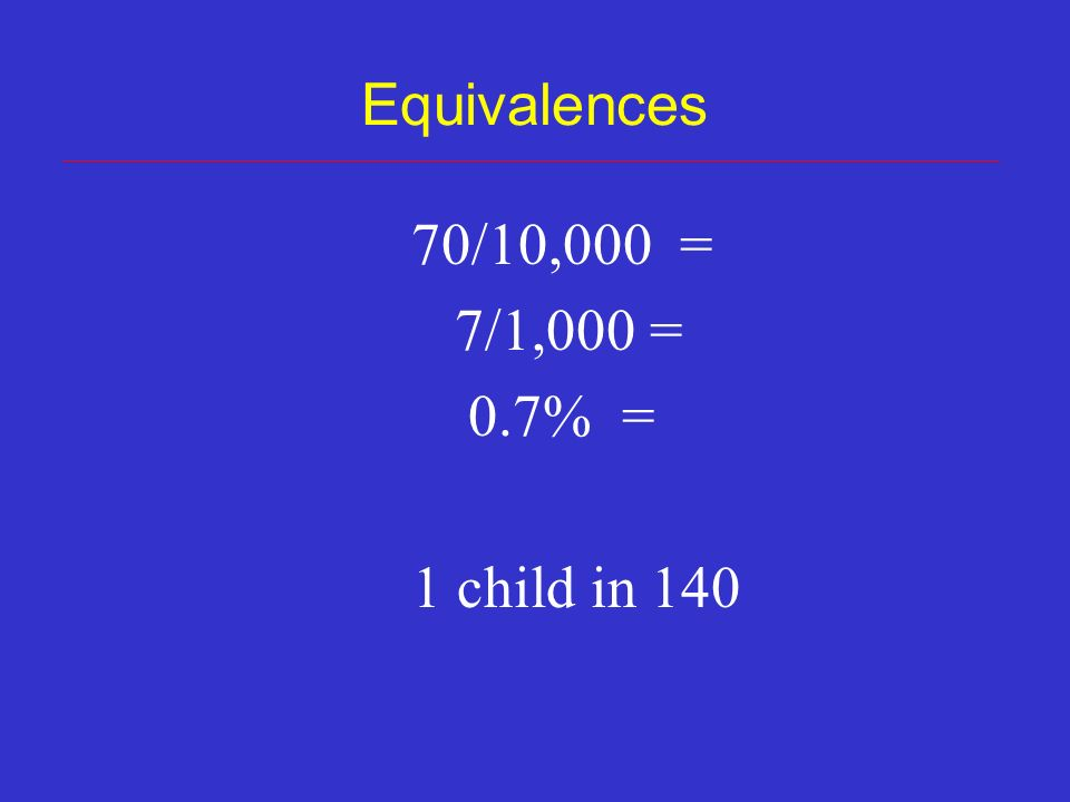 Equivalences 70/10,000 = 7/1,000 = 0.7% = 1 child in 140
