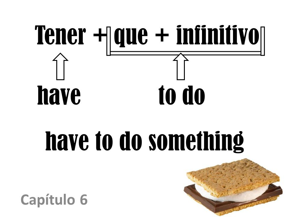 Tener + que + infinitivo Capítulo 6 have to do something have to do