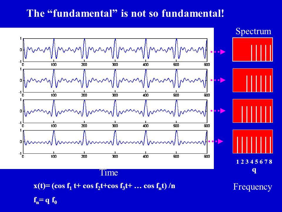 Moral #1 Fundamental is not so fundamental
