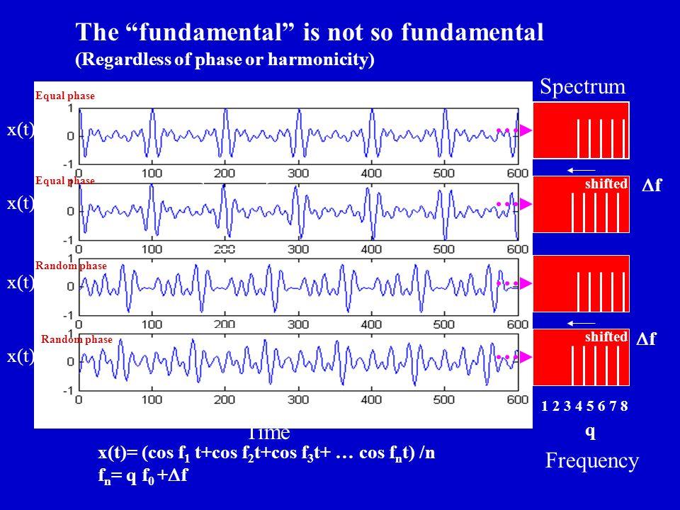 Time 1 2 3 4 5 6 7 8 The fundamental is not so fundamental! x(t) x(t)= (cos f 1 t+ cos f 2 t+cos f 3 t+ … cos f n t) /n f n = q f 0 Frequency q Spectr