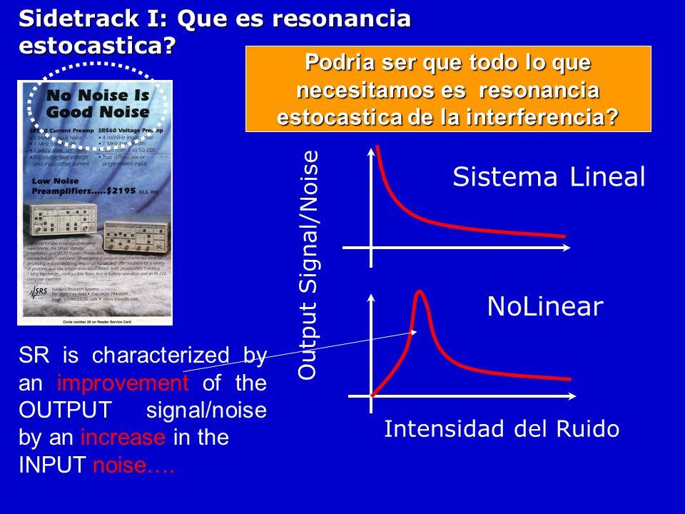 Sospechamos de dos processes envueltos en la percepcion de la altura de tonos complejos : uno lineal y otro no lineal 1)Lineal: tonos Complejos vistos