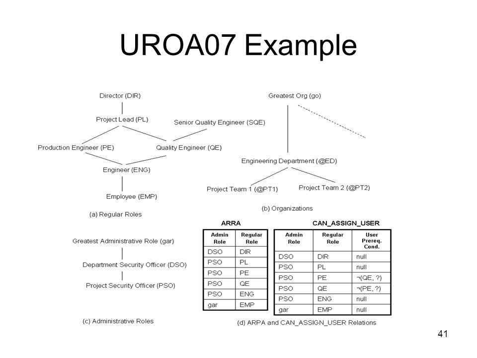 41 UROA07 Example