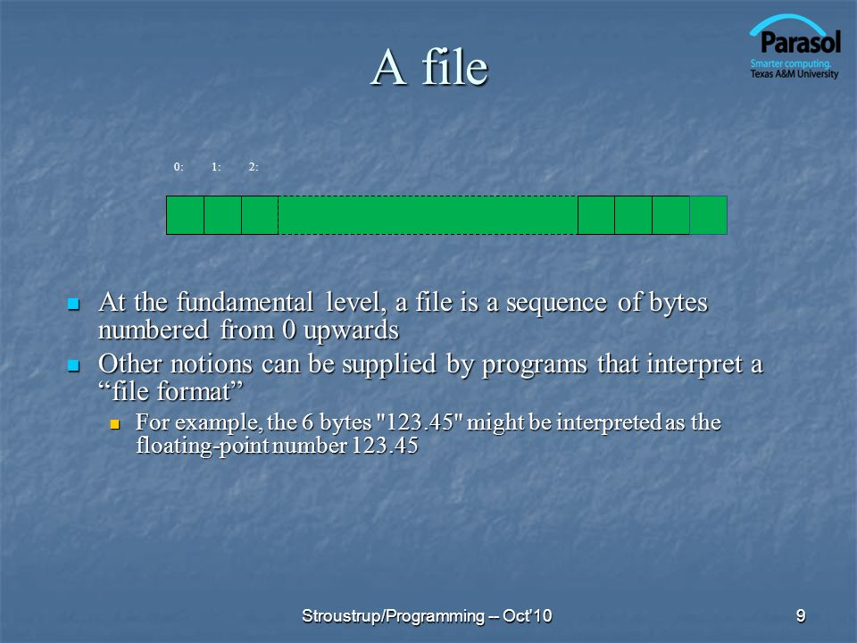 A file At the fundamental level, a file is a sequence of bytes numbered from 0 upwards At the fundamental level, a file is a sequence of bytes numbere