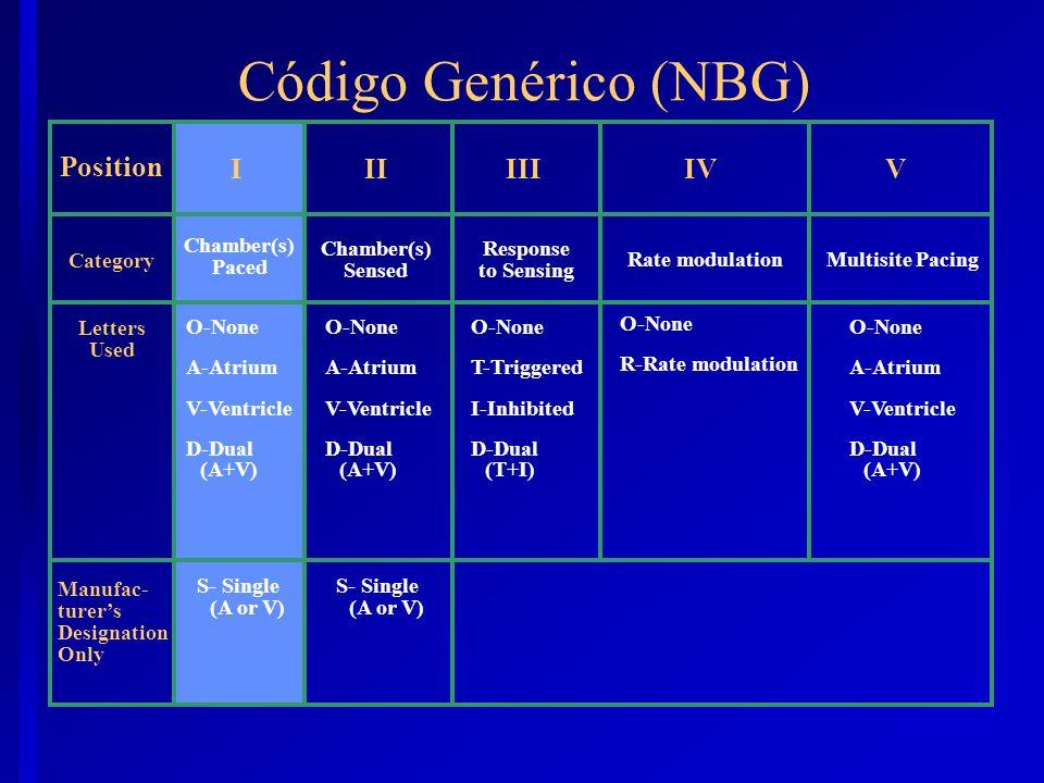 AAIR VVIR NBG - Código de Marcapasso
