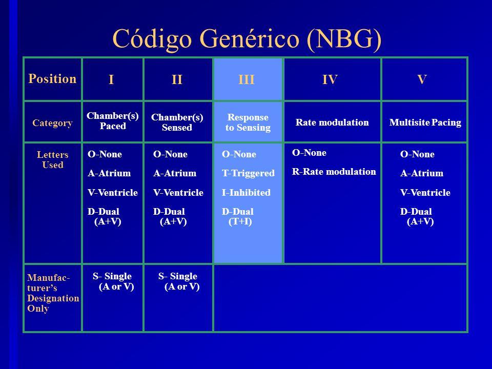 VAT VDD DOO DVI DDI DDD NBG - Código de Marcapasso