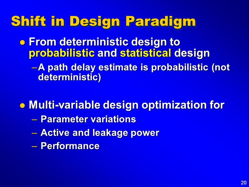 20 Shift in Design Paradigm From deterministic design to probabilistic and statistical design From deterministic design to probabilistic and statistic
