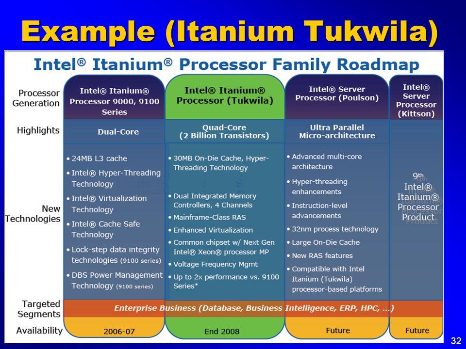 32 Example (Itanium Tukwila)