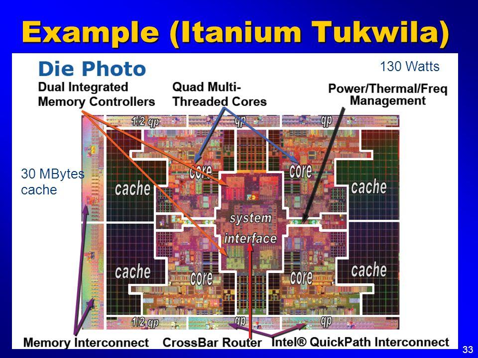 33 Example (Itanium Tukwila) 30 MBytes cache 130 Watts