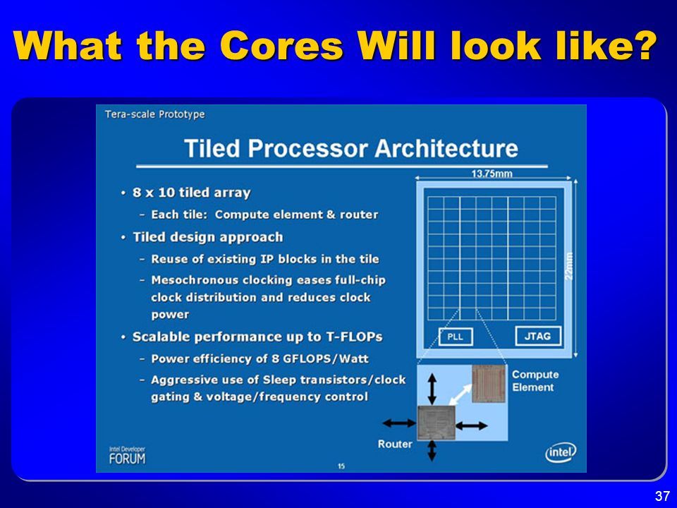 37 What the Cores Will look like?