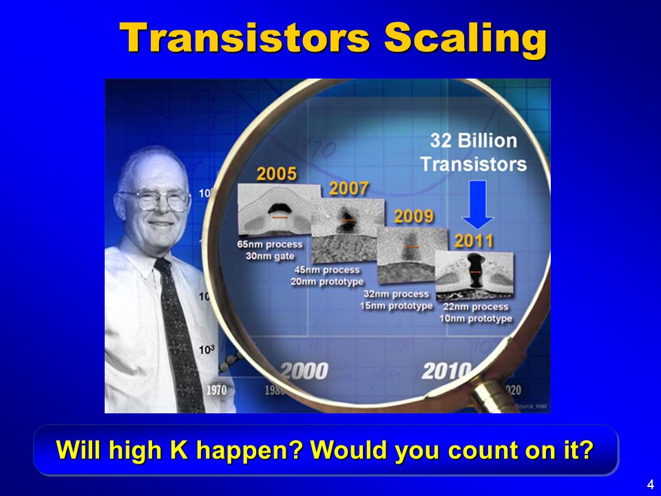 4 Transistors Scaling Will high K happen? Would you count on it?