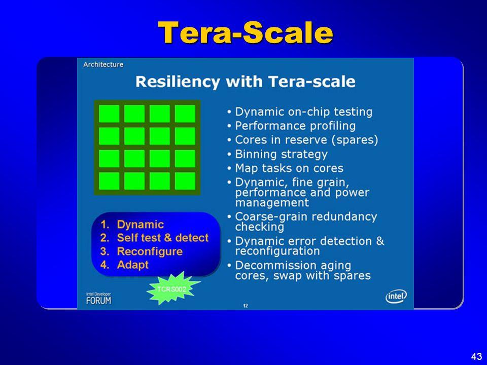 43 Tera-Scale