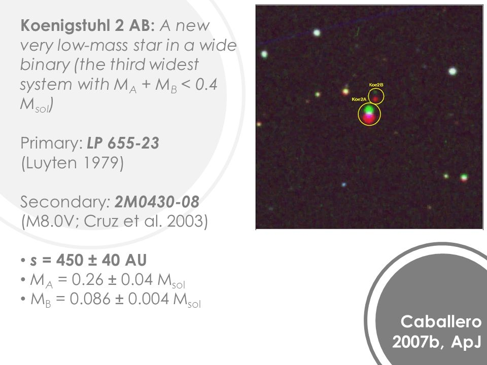 Caballero 2007b, ApJ Koenigstuhl 2 AB: A new very low-mass star in a wide binary (the third widest system with M A + M B < 0.4 M sol ) Primary: LP 655-23 (Luyten 1979) Secondary: 2M0430-08 (M8.0V; Cruz et al.