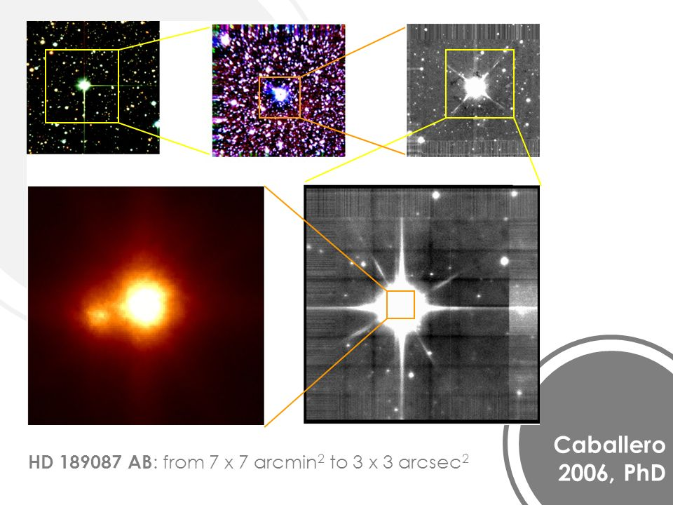 Caballero 2006, PhD Search for very low-mass objects surrounding nearby young stars 51 systems with features of youth (lithium, chromospheric activity, X-ray emission, membership in moving groups): - 44 with ages 600 Ma - 32 with ages 100 Ma * 3-4 new stellar companions * Upper limits on the frequency of companions * BUT...
