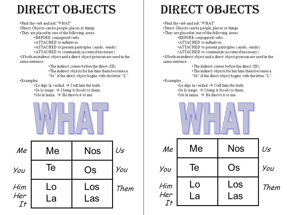 Direct Objects Me Lo La Te Los Las Os Nos Me Lo La Te Los Las Os Nos Me You Him Her It Us You Them Me You Him Her It Us You Them Find the verb and ask