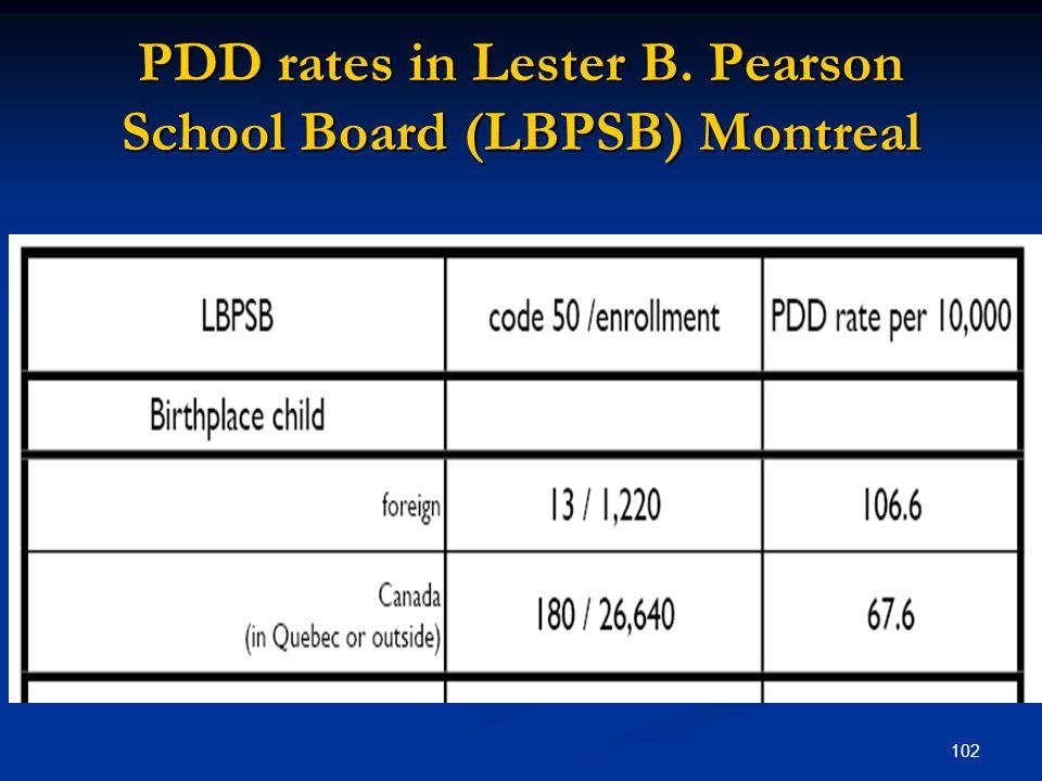 102 PDD rates in Lester B. Pearson School Board (LBPSB) Montreal
