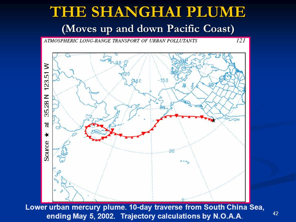42 THE SHANGHAI PLUME (Moves up and down Pacific Coast) Lower urban mercury plume. 10-day traverse from South China Sea, ending May 5, 2002. Trajector