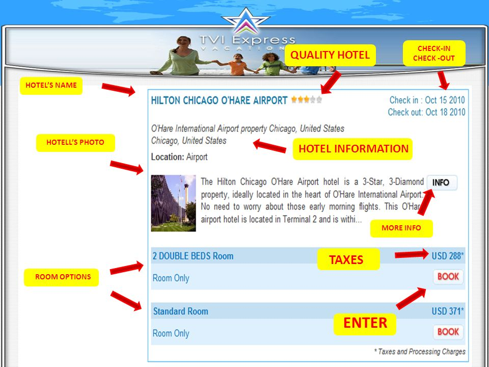 HOTELS NAME HOTELLS PHOTO ROOM OPTIONS CHECK-IN CHECK -OUT QUALITY HOTEL HOTEL INFORMATION MORE INFO TAXES ENTER