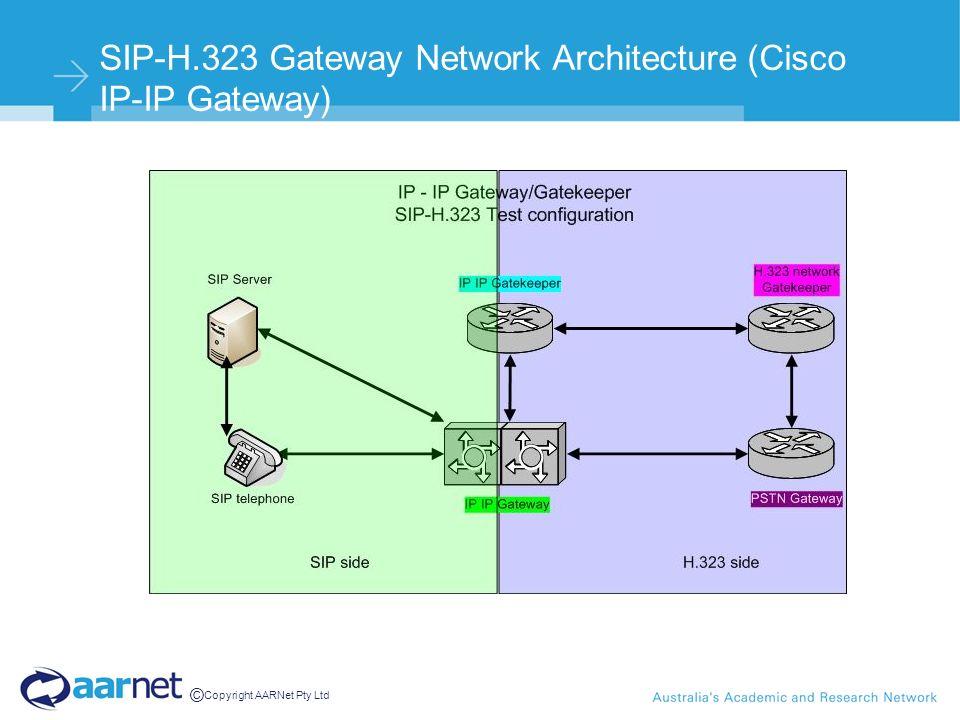 © Copyright AARNet Pty Ltd SIP-H.323 Gateway Network Architecture (Cisco IP-IP Gateway)