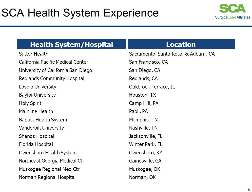 9 SCA Health System Experience Health System/HospitalLocation Sutter HealthSacramento, Santa Rosa, & Auburn, CA California Pacific Medical CenterSan F