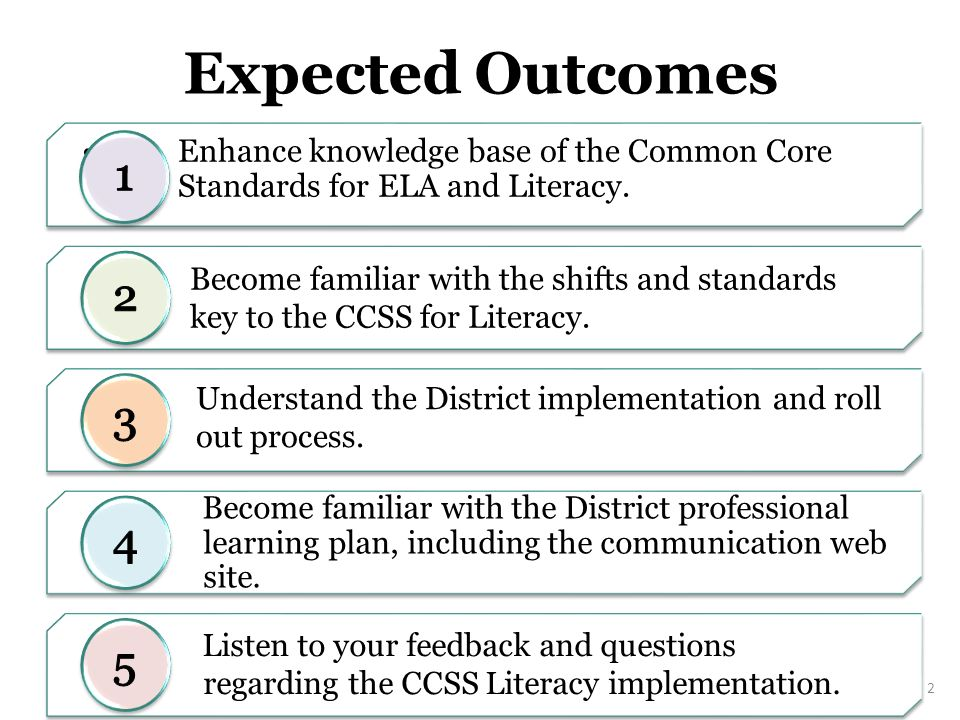 Become familiar with the shifts and standards key to the CCSS for Literacy. Understand the District implementation and roll out process. Become famili