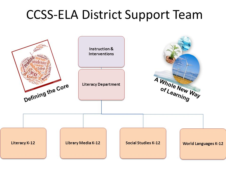CCSS-ELA District Support Team Instruction & Interventions Literacy DepartmentLiteracy K-12Library Media K-12Social Studies K-12World Languages K-12 D