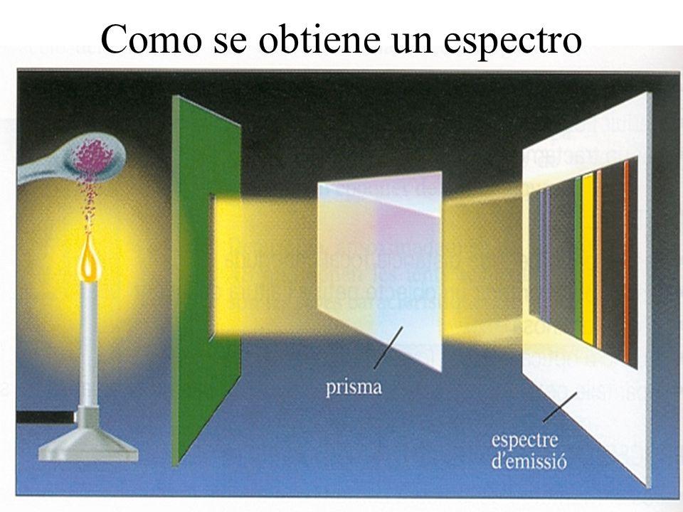 Como se obtiene un espectro
