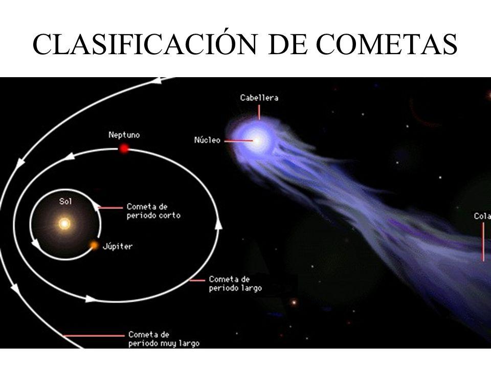 CLASIFICACIÓN DE COMETAS