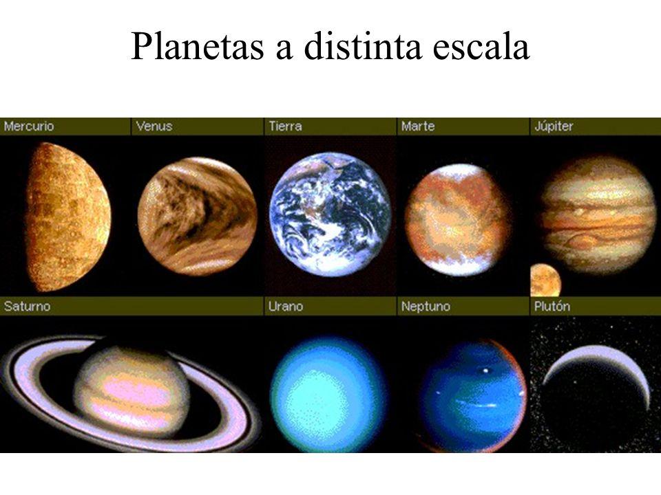 Planetas a distinta escala