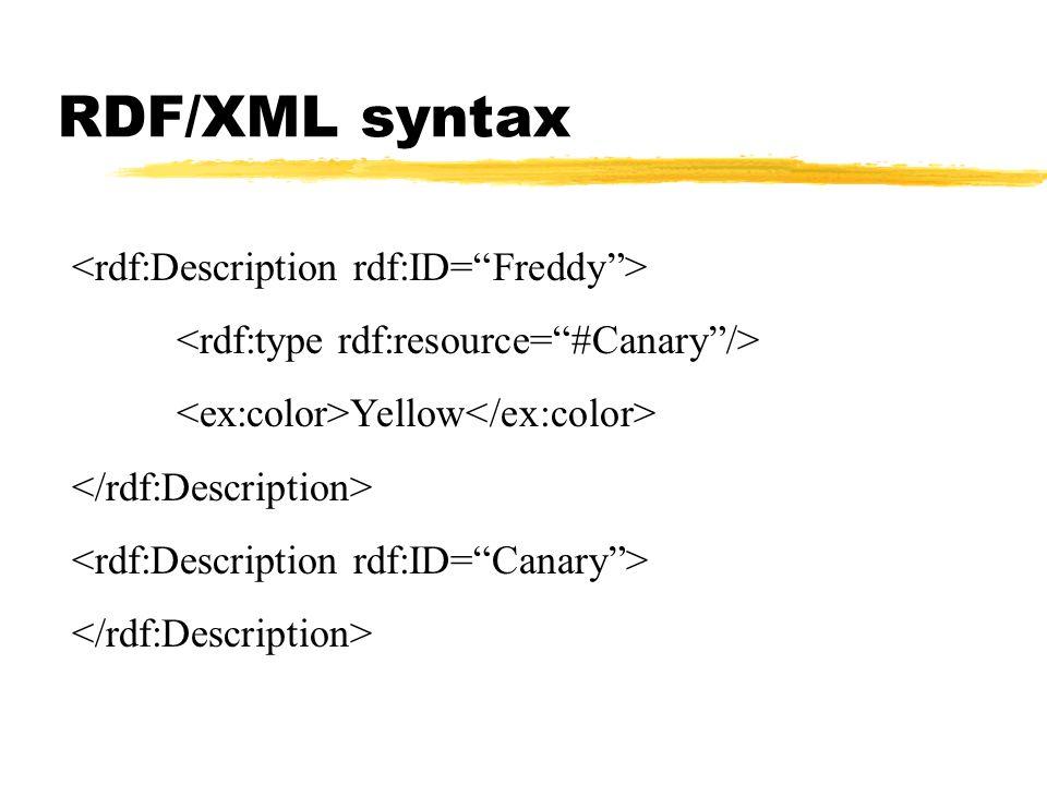 RDF/XML syntax Yellow