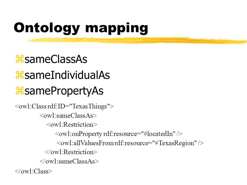 Ontology mapping zsameClassAs zsameIndividualAs zsamePropertyAs