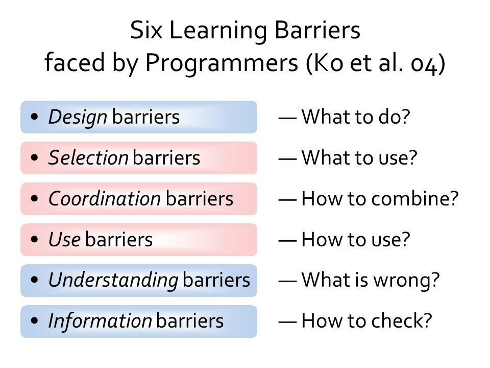 Six Learning Barriers faced by Programmers (Ko et al. 04) Design barriers What to do? Selection barriers What to use? Coordination barriers How to com