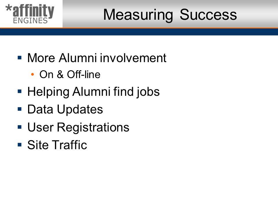 Measuring Success More Alumni involvement On & Off-line Helping Alumni find jobs Data Updates User Registrations Site Traffic
