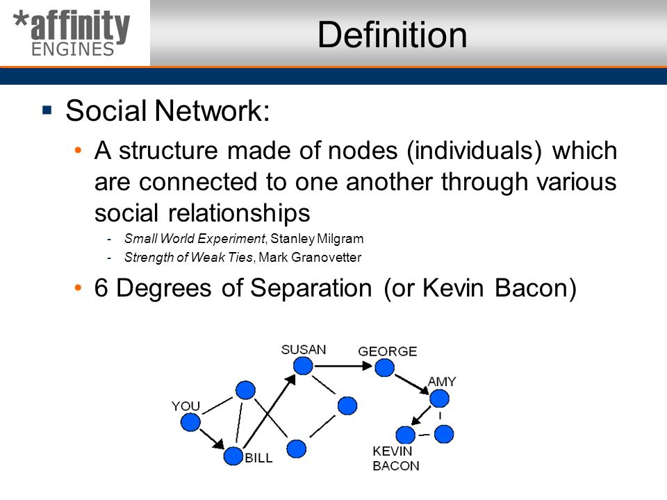 Social Network: A structure made of nodes (individuals) which are connected to one another through various social relationships -Small World Experimen