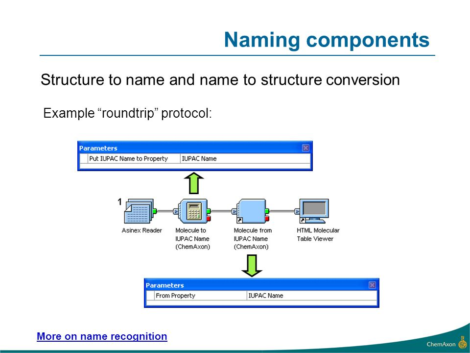 Naming components Example roundtrip protocol: More on name recognition Structure to name and name to structure conversion