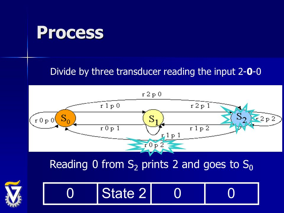 Process Divide by three transducer reading the input 2-0-0 Reading 0 from S 2 prints 2 and goes to S 0 0State 200