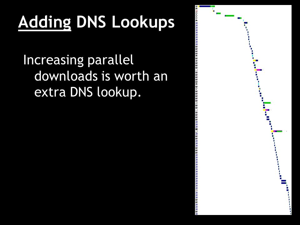 Adding DNS Lookups Increasing parallel downloads is worth an extra DNS lookup.
