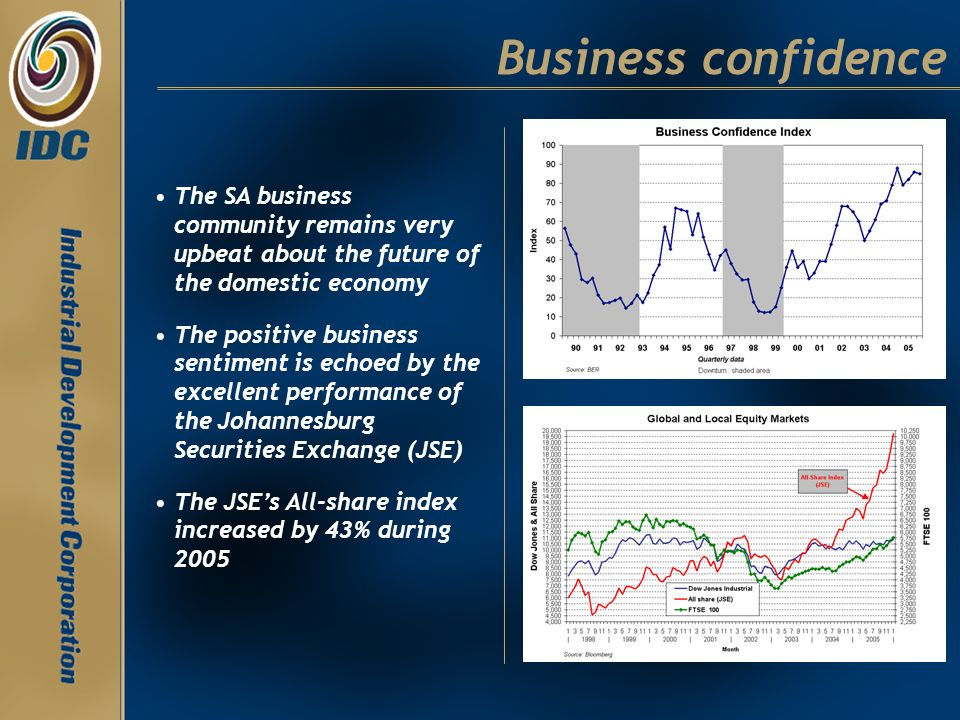 Business confidence The SA business community remains very upbeat about the future of the domestic economy The positive business sentiment is echoed b