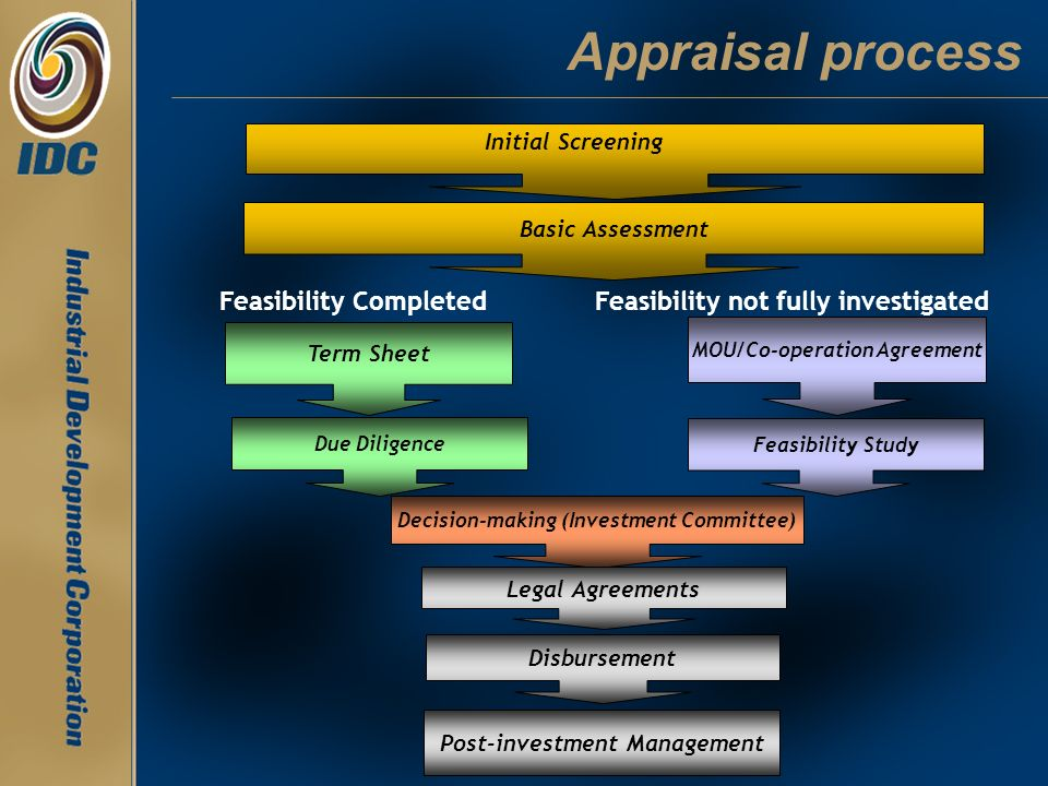 Appraisal process Basic Assessment Due Diligence Feasibility Study Decision-making (Investment Committee) Legal Agreements Disbursement Post-investmen