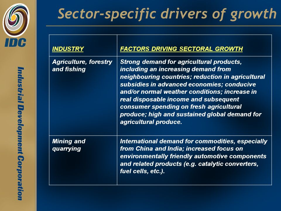 Sector-specific drivers of growth INDUSTRYFACTORS DRIVING SECTORAL GROWTH Manufacturing Robust domestic consumer and investment demand.