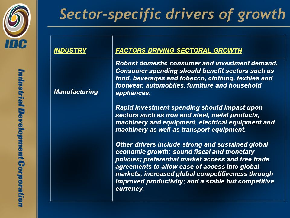 1997 Agriculture Mining Manufacturing Property Now Agriculture Mining Manufacturing Services - related energy tourism IT telecoms motion pictures healthcare & education transport & storage venture capital government / corporate tenders franchising financial services Other public private partnerships development agencies New sectoral involvement